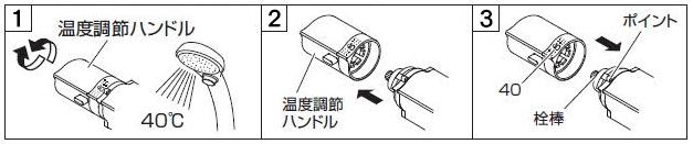 温度調節ハンドルの調整の方法イラスト