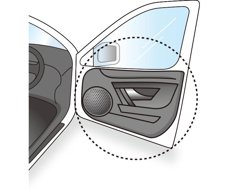 ポリプロピレンの例、自動車の部品