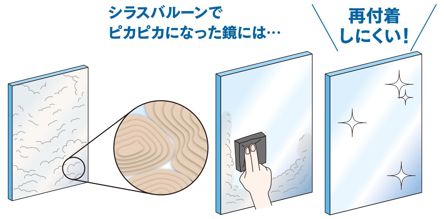 シラスバルーンで水垢が再付着しにくくなる仕組み