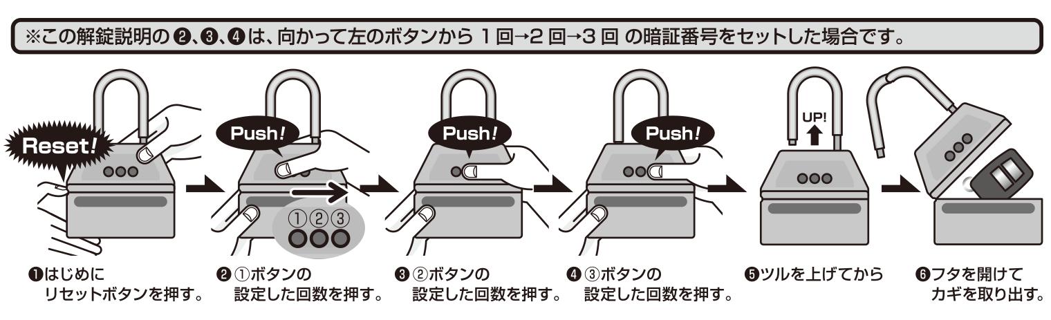 シールドボックス解錠の仕方
