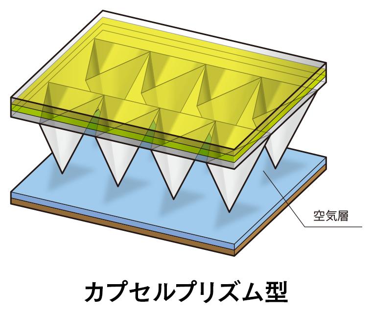 カプセルプリズム型 空気層がある