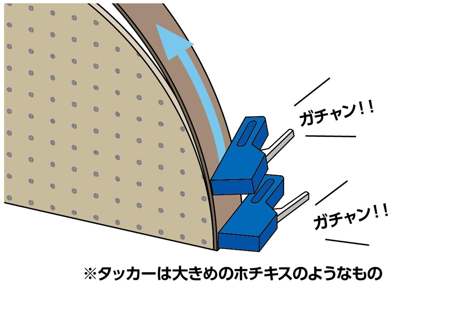 アーチ部分の工夫③タッカーを使用
