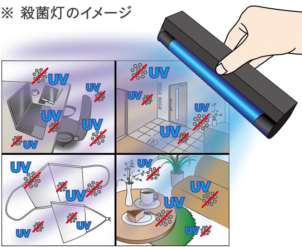 殺菌灯のイメージ
